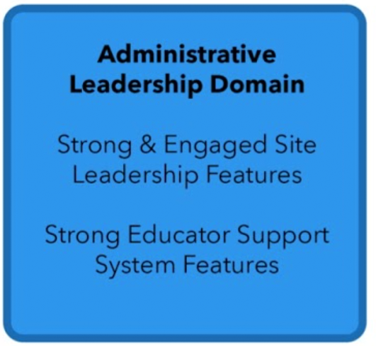 Administrative Leadership graphic