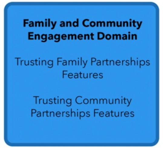 Family and Community Engagement graphic