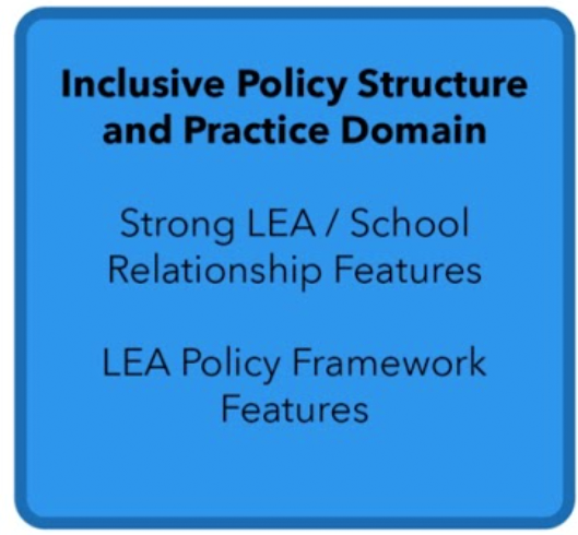 Inclusive Policy Structure and Practice graphic